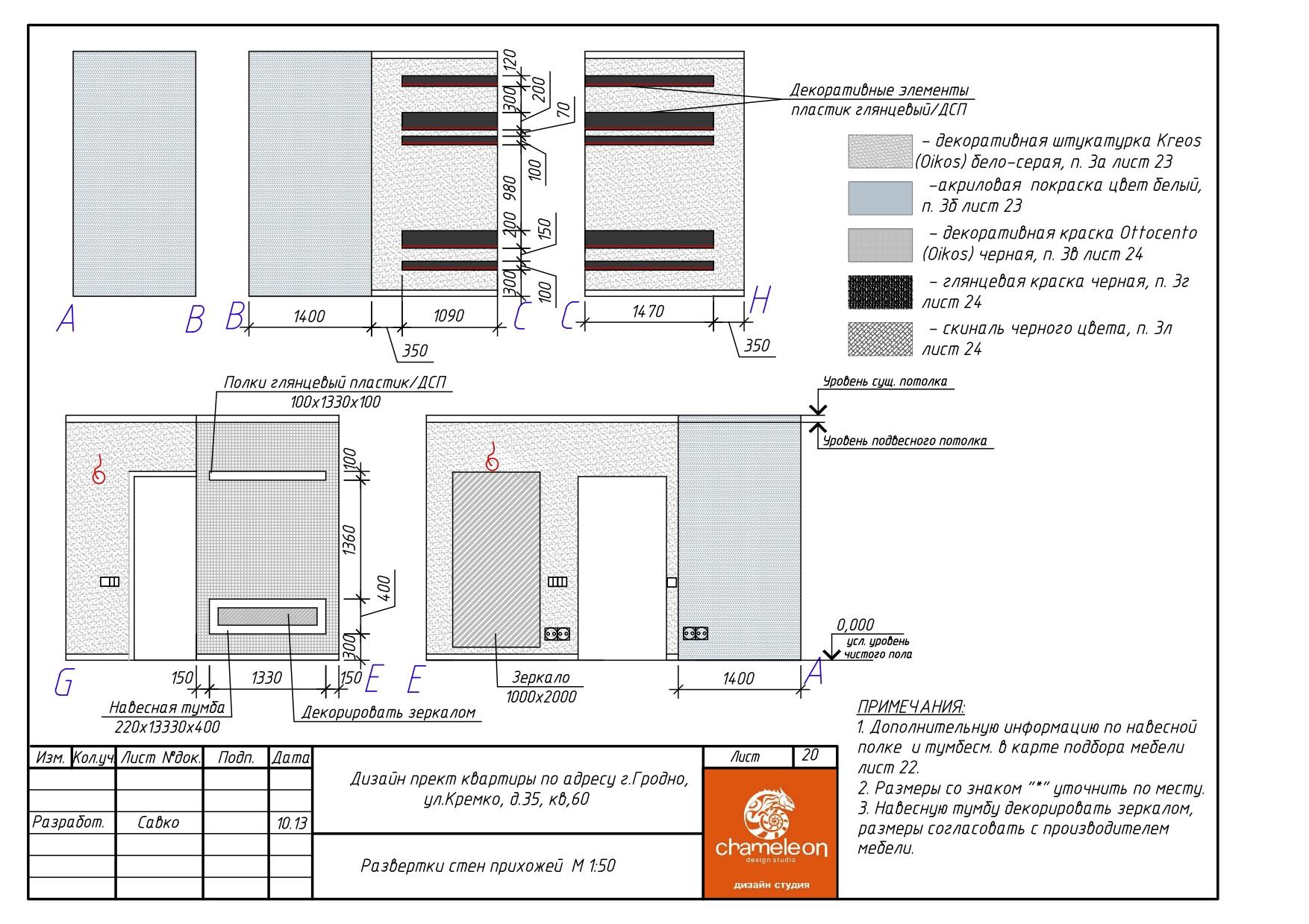 Дизайн интерьера проектирование и визуализация